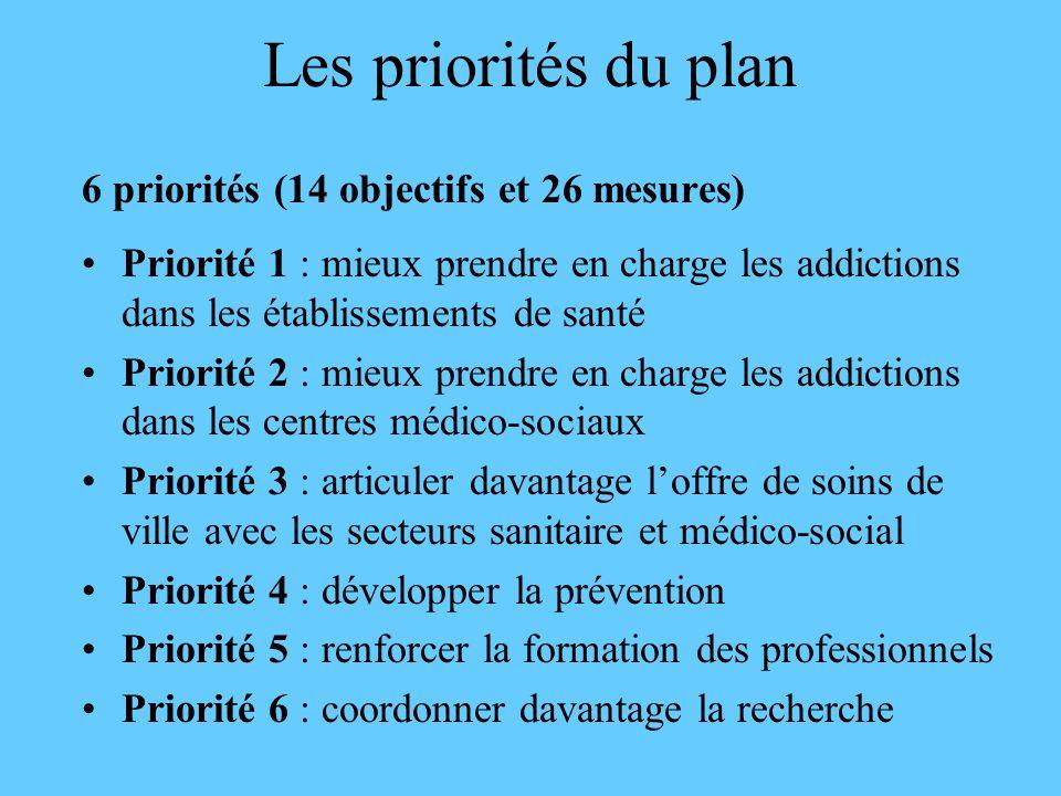Les priorités du plan 6 priorités (14 objectifs et 26 mesures) Priorité 1 : mieux prendre en charge les addictions dans les établissements de santé Pr