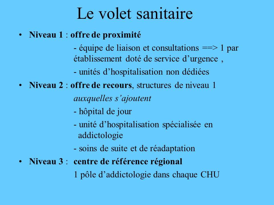 Le volet sanitaire Niveau 1 : offre de proximité - équipe de liaison et consultations ==> 1 par établissement doté de service durgence, - unités dhosp