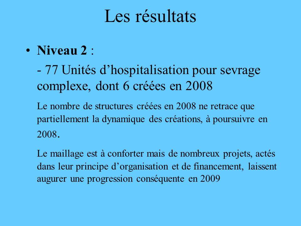 Les résultats Niveau 2 : - 77 Unités dhospitalisation pour sevrage complexe, dont 6 créées en 2008 Le nombre de structures créées en 2008 ne retrace q