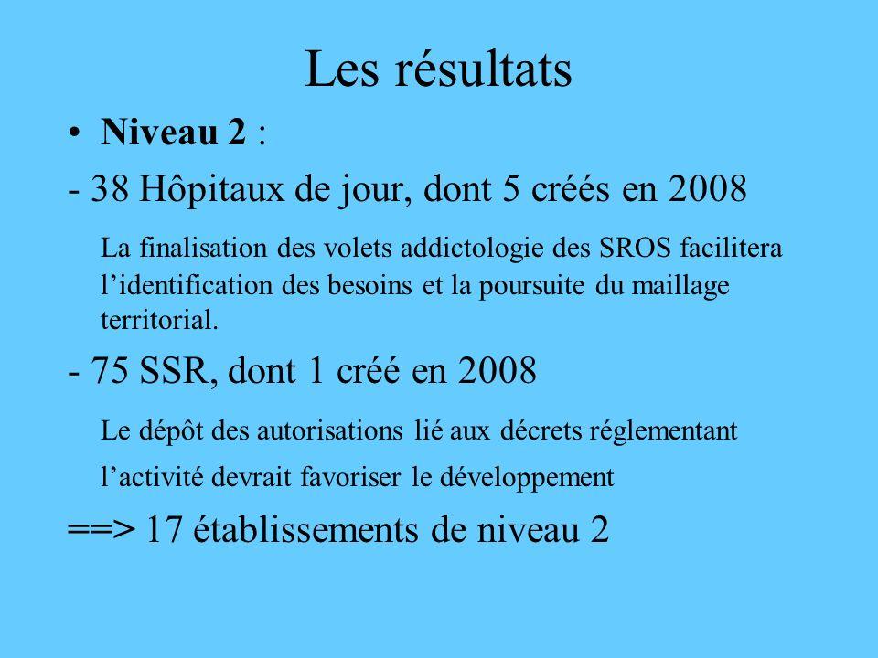 Les résultats Niveau 2 : - 38 Hôpitaux de jour, dont 5 créés en 2008 La finalisation des volets addictologie des SROS facilitera lidentification des b