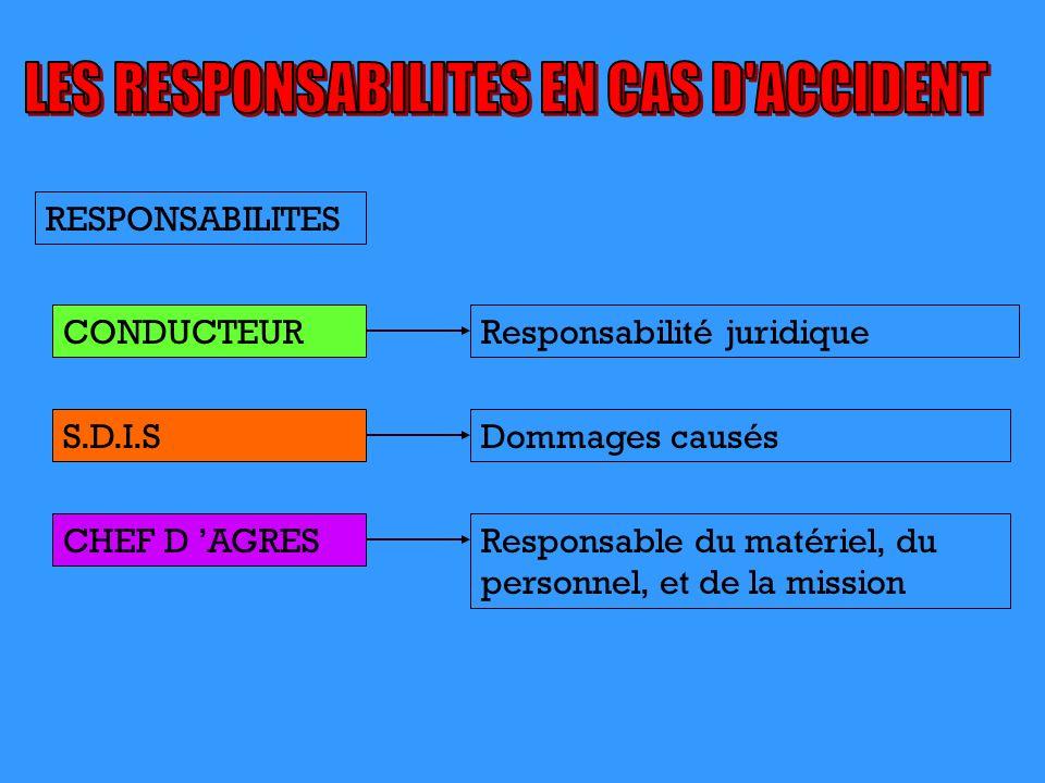 RESPONSABILITES CONDUCTEUR S.D.I.S CHEF D AGRES Responsabilité juridique Dommages causés Responsable du matériel, du personnel, et de la mission
