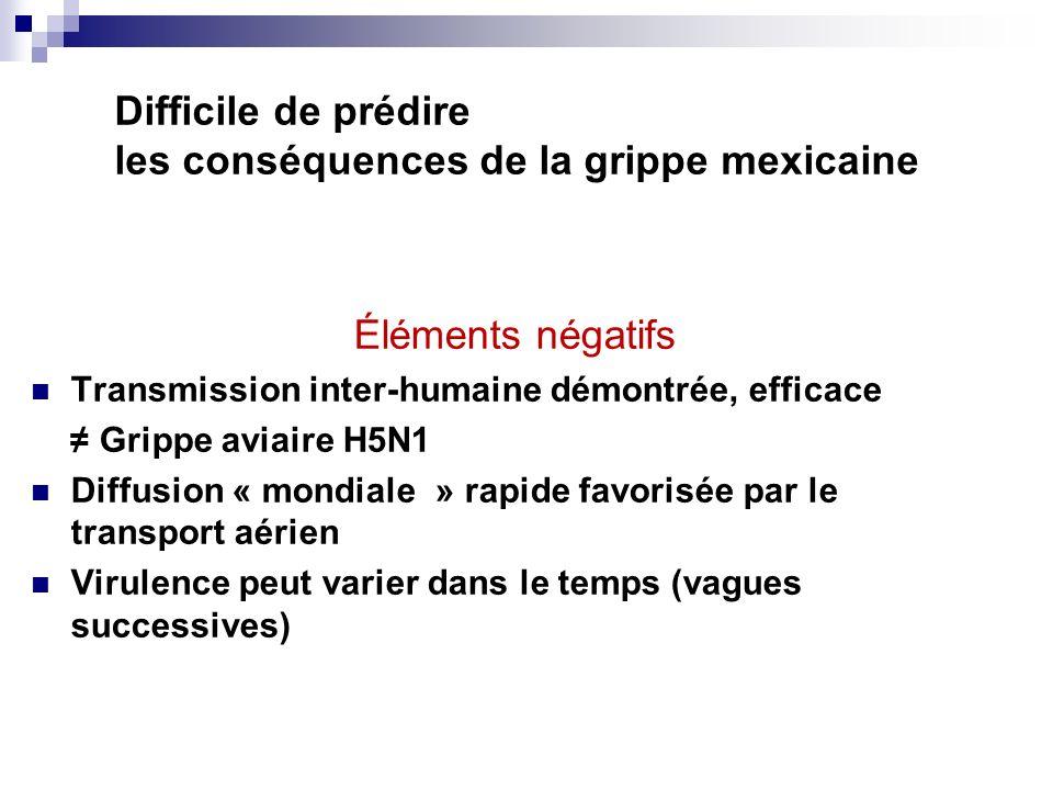 Difficile de prédire les conséquences de la grippe mexicaine Éléments négatifs Transmission inter-humaine démontrée, efficace Grippe aviaire H5N1 Diff