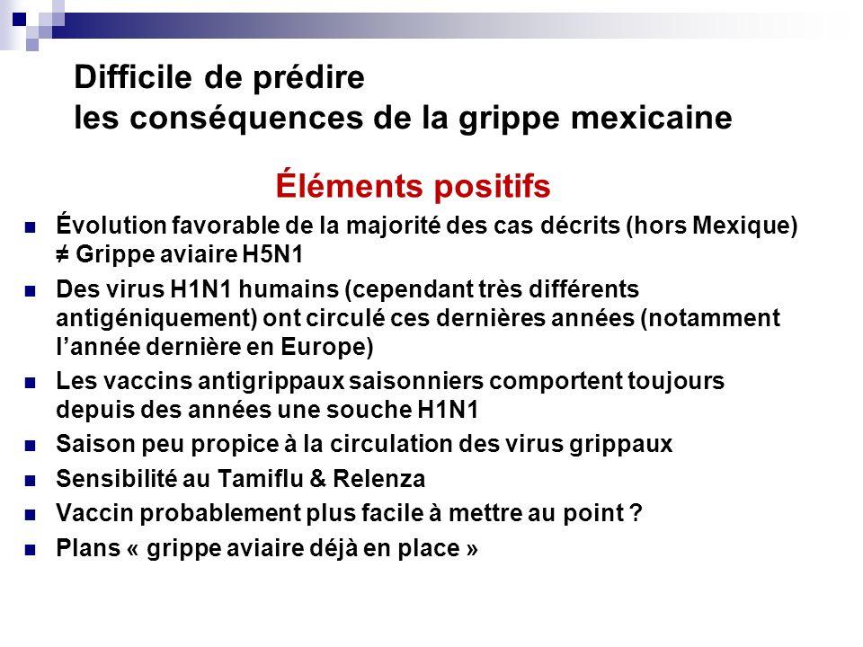 Difficile de prédire les conséquences de la grippe mexicaine Éléments positifs Évolution favorable de la majorité des cas décrits (hors Mexique) Gripp