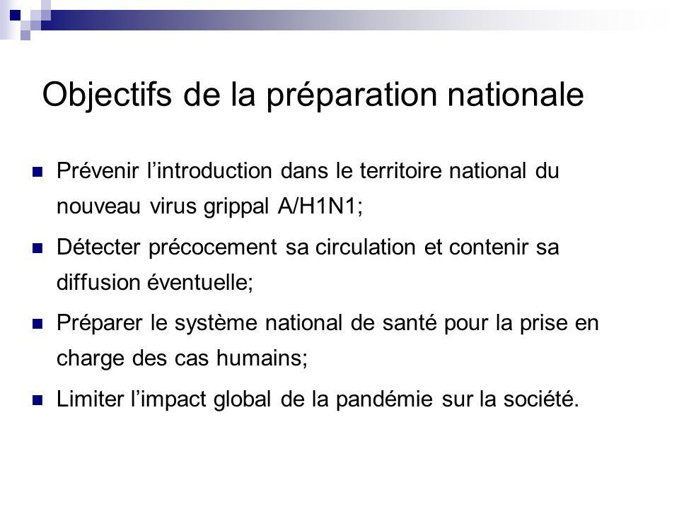 Objectifs de la préparation nationale Prévenir lintroduction dans le territoire national du nouveau virus grippal A/H1N1; Détecter précocement sa circ
