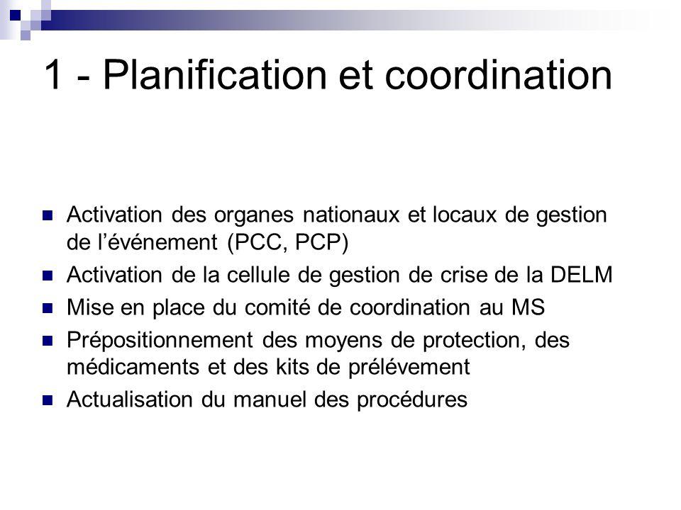 1 - Planification et coordination Activation des organes nationaux et locaux de gestion de lévénement (PCC, PCP) Activation de la cellule de gestion d