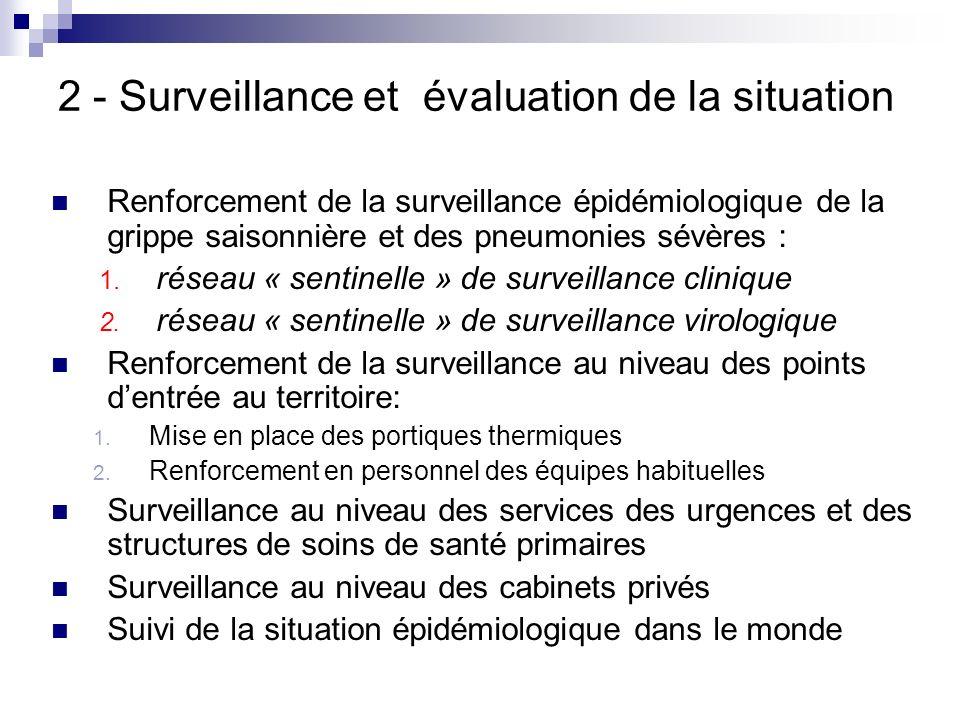 2 - Surveillance et évaluation de la situation Renforcement de la surveillance épidémiologique de la grippe saisonnière et des pneumonies sévères : 1.