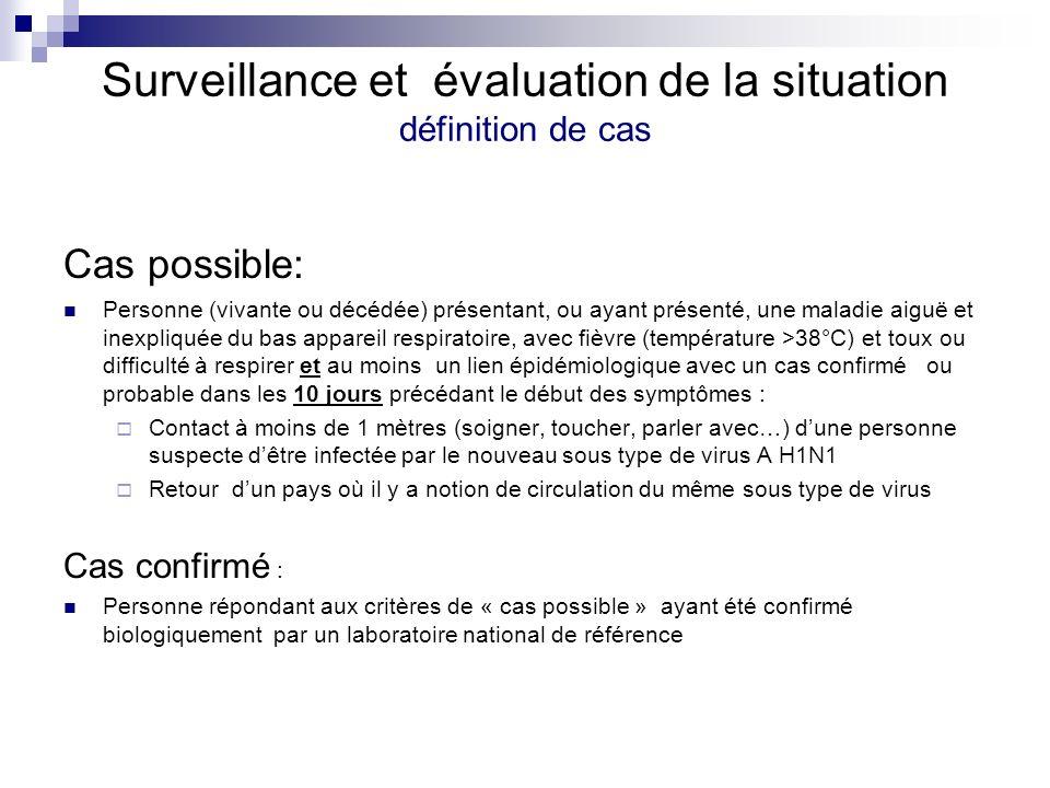 Surveillance et évaluation de la situation définition de cas Cas possible: Personne (vivante ou décédée) présentant, ou ayant présenté, une maladie ai