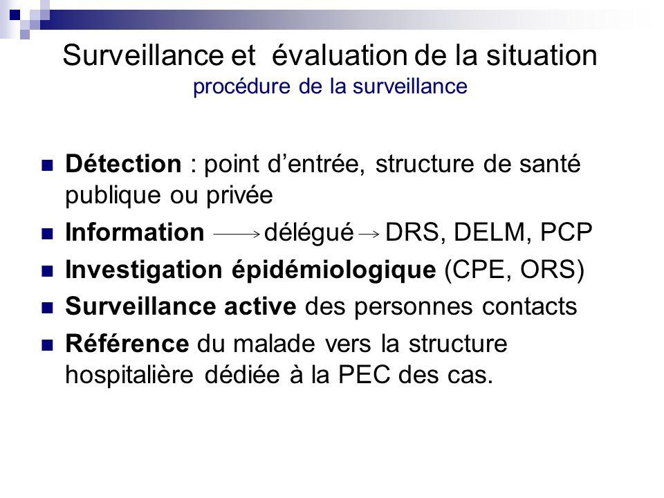 Surveillance et évaluation de la situation procédure de la surveillance Détection : point dentrée, structure de santé publique ou privée Information d
