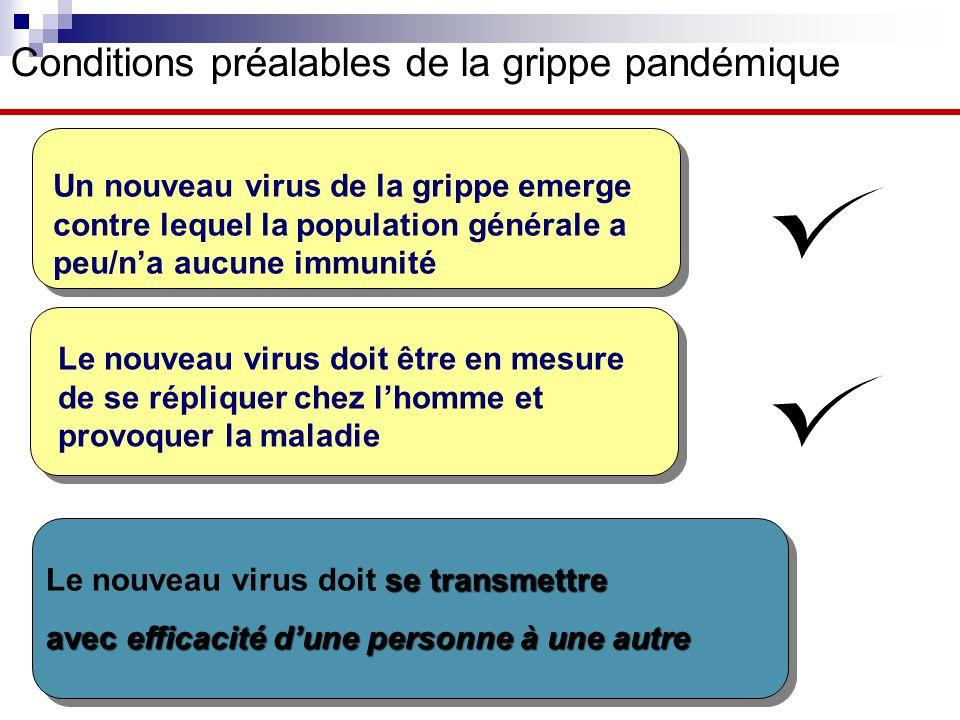2 se transmettre Le nouveau virus doit se transmettre avec efficacité dune personne à une autre se transmettre Le nouveau virus doit se transmettre av