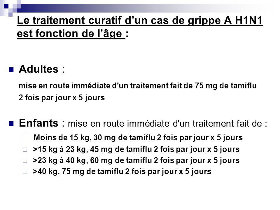 Le traitement curatif dun cas de grippe A H1N1 est fonction de lâge : Adultes : mise en route immédiate d'un traitement fait de 75 mg de tamiflu 2 foi