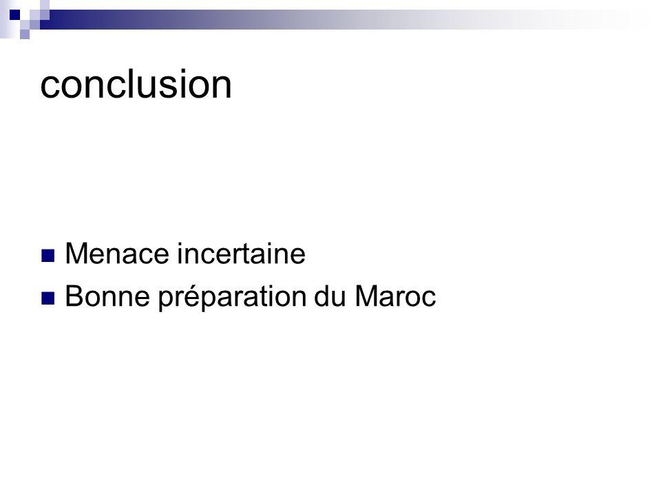 conclusion Menace incertaine Bonne préparation du Maroc