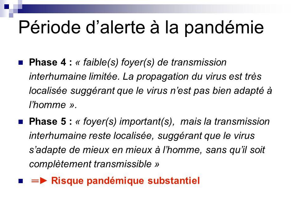 Période dalerte à la pandémie Phase 4 : « faible(s) foyer(s) de transmission interhumaine limitée. La propagation du virus est très localisée suggéran