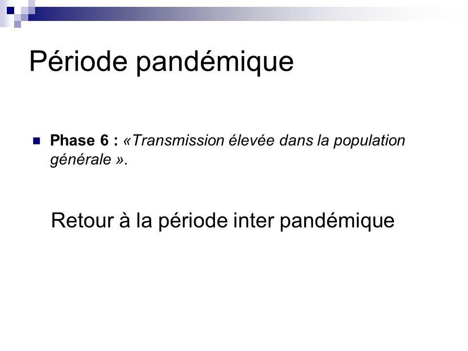 Période pandémique Phase 6 : «Transmission élevée dans la population générale ». Retour à la période inter pandémique