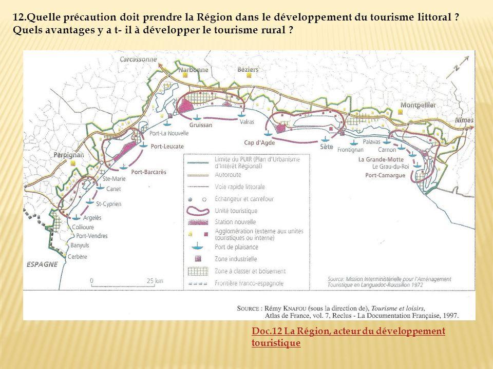 12.Quelle précaution doit prendre la Région dans le développement du tourisme littoral ? Quels avantages y a t- il à développer le tourisme rural ? Do