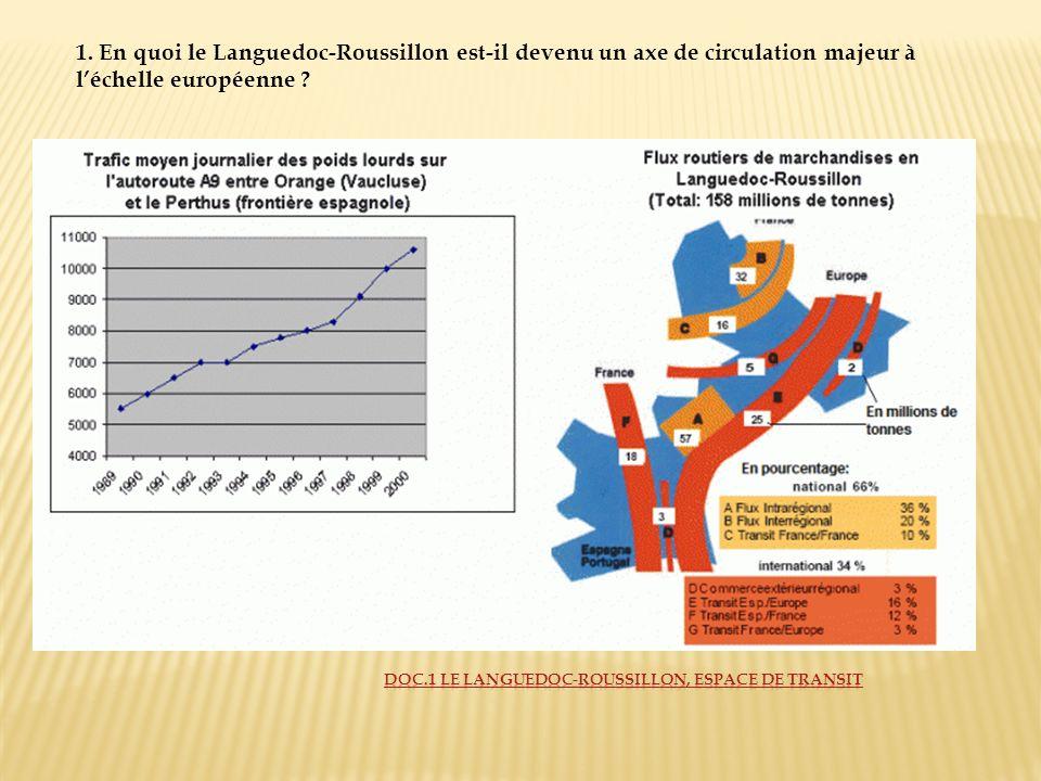 1. En quoi le Languedoc-Roussillon est-il devenu un axe de circulation majeur à léchelle européenne ?