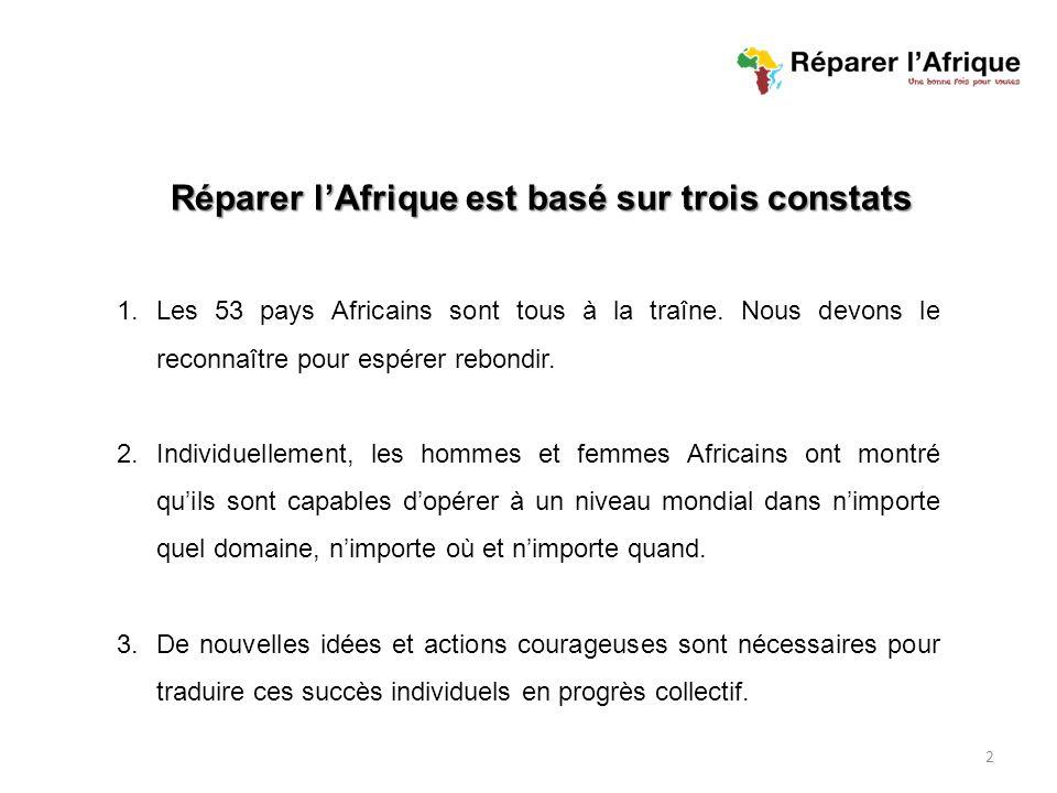 Réparer lAfrique est basé sur trois constats 1.Les 53 pays Africains sont tous à la traîne.