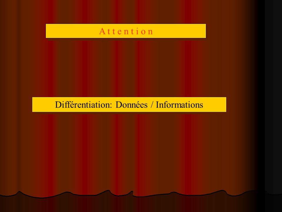 Différentiation: Données / Informations A t t e n t i o n