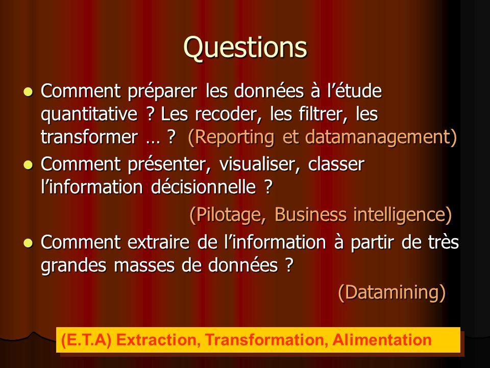 Questions Comment préparer les données à létude quantitative .