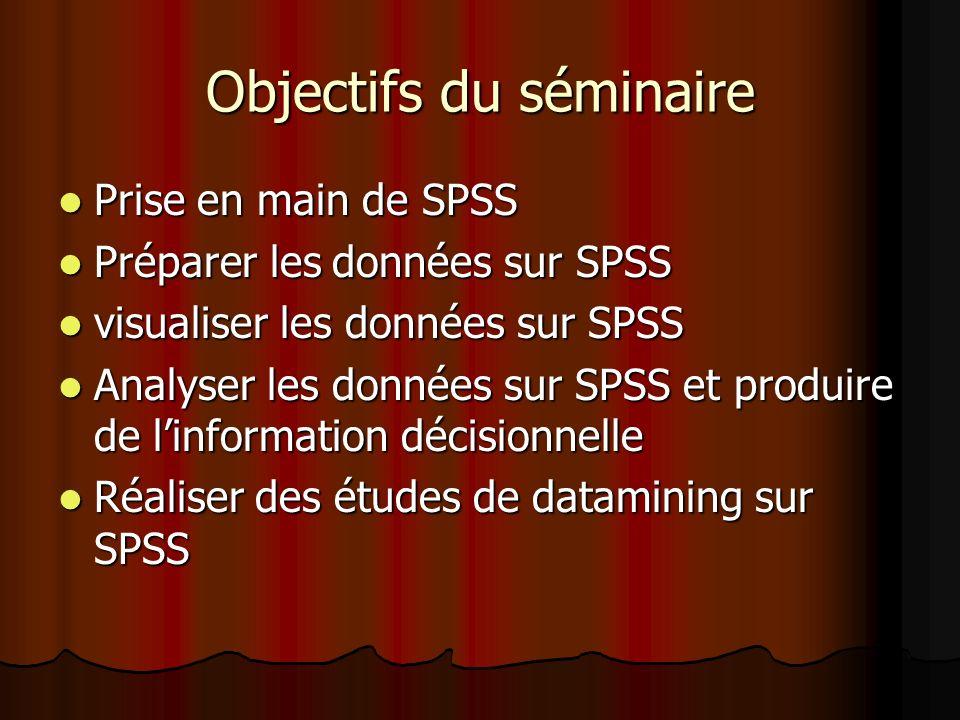 Objectifs du séminaire Prise en main de SPSS Prise en main de SPSS Préparer les données sur SPSS Préparer les données sur SPSS visualiser les données sur SPSS visualiser les données sur SPSS Analyser les données sur SPSS et produire de linformation décisionnelle Analyser les données sur SPSS et produire de linformation décisionnelle Réaliser des études de datamining sur SPSS Réaliser des études de datamining sur SPSS