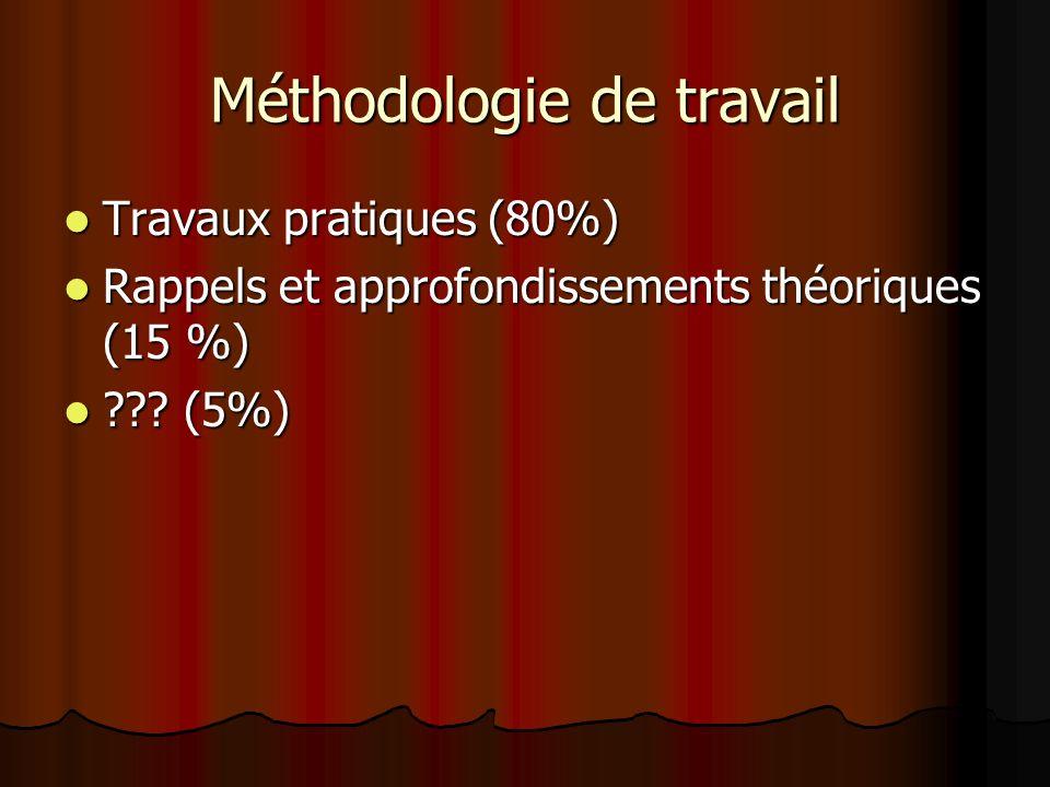 Méthodologie de travail Travaux pratiques (80%) Travaux pratiques (80%) Rappels et approfondissements théoriques (15 %) Rappels et approfondissements théoriques (15 %) ??.