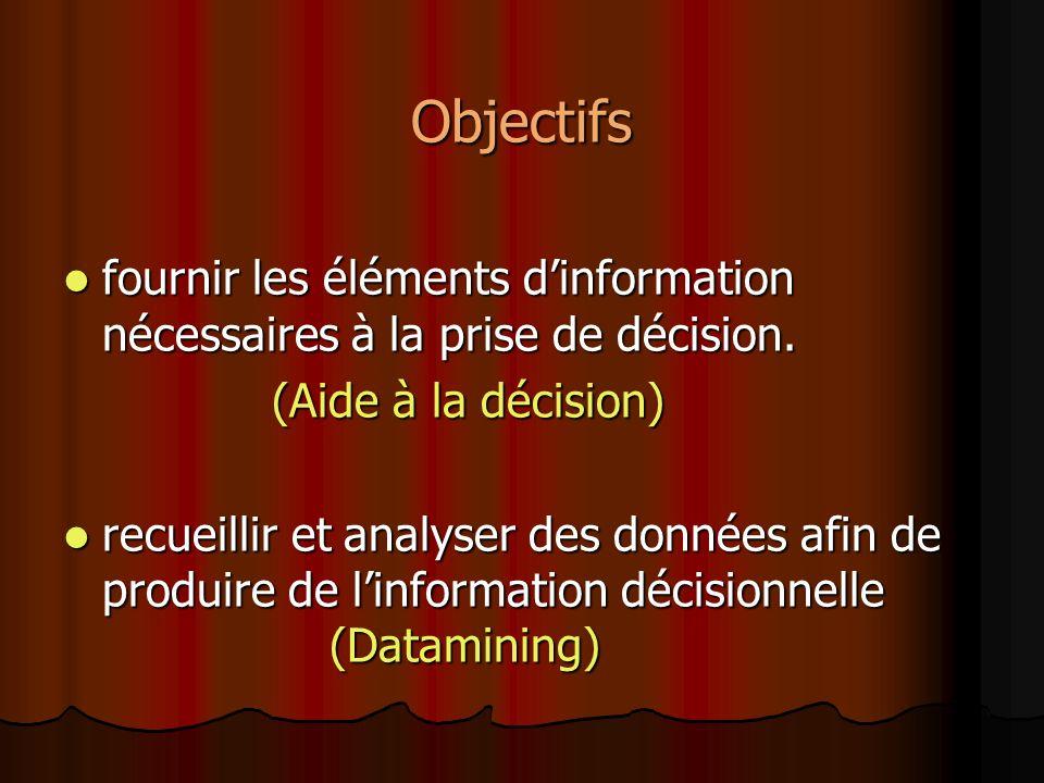 Les études quantitatives : Les études quantitatives : en qualité, en qualité, en marketing en marketing en production, distribution, stock et approv.