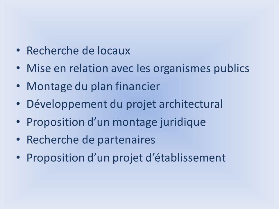 Recherche de locaux Mise en relation avec les organismes publics Montage du plan financier Développement du projet architectural Proposition dun montage juridique Recherche de partenaires Proposition dun projet détablissement