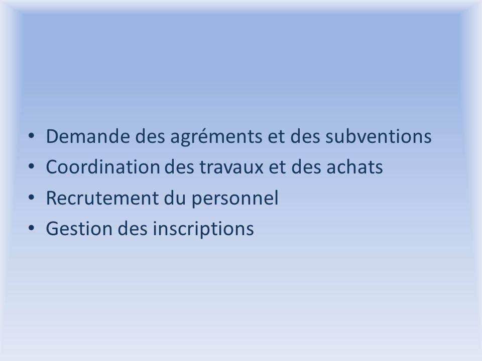 Demande des agréments et des subventions Coordination des travaux et des achats Recrutement du personnel Gestion des inscriptions