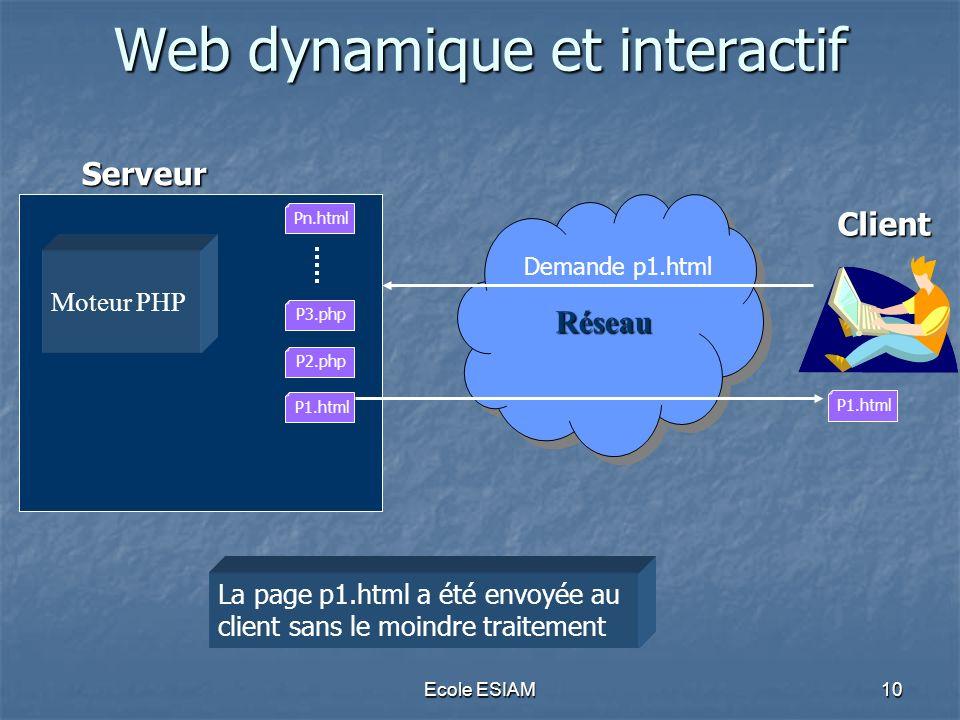 Ecole ESIAM10 Web dynamique et interactif P1.html Réseau Serveur Client Demande p1.html La page p1.html a été envoyée au client sans le moindre traite