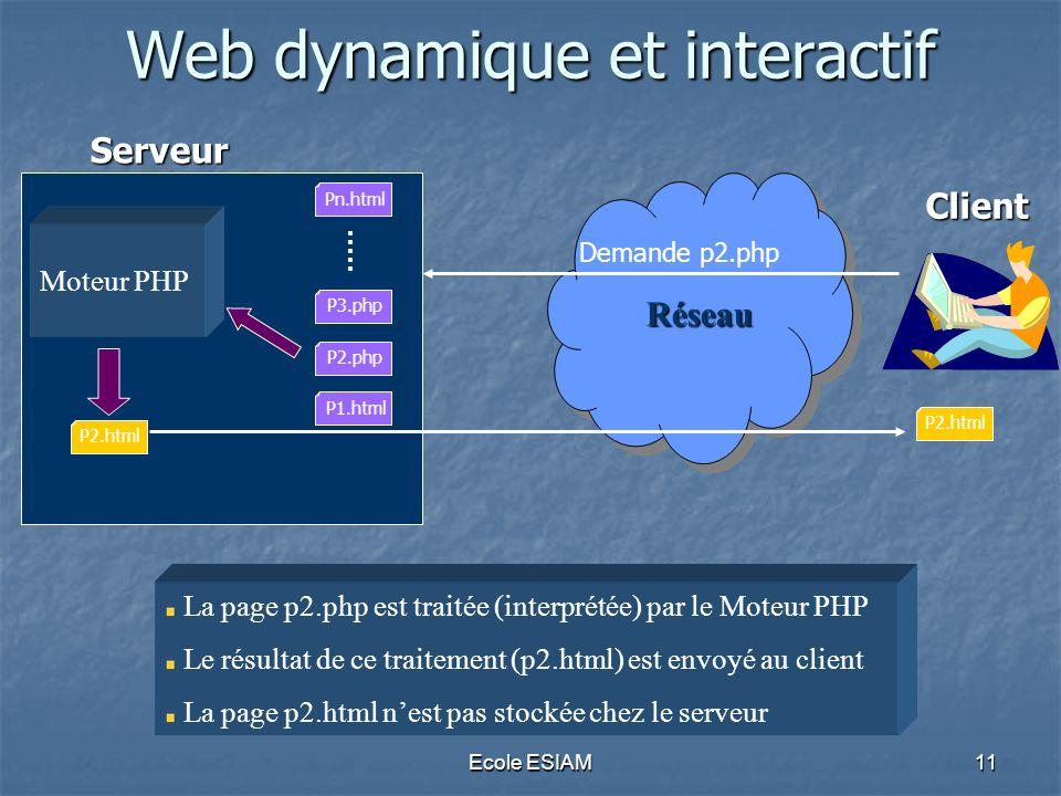 Ecole ESIAM11 Web dynamique et interactif P1.html Réseau Serveur Client Demande p2.php Moteur PHP P2.php P3.php Pn.html P2.html La page p2.php est tra