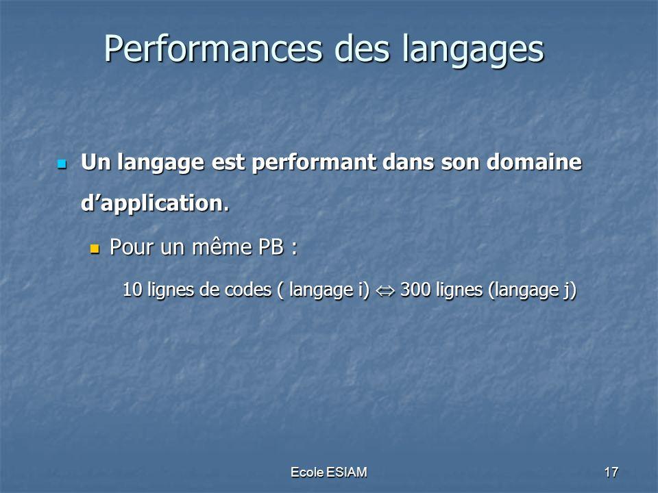 Ecole ESIAM17 Performances des langages Un langage est performant dans son domaine dapplication. Un langage est performant dans son domaine dapplicati