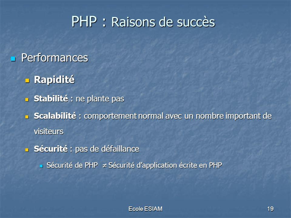 Ecole ESIAM19 PHP : Raisons de succès Performances Performances Rapidité Rapidité Stabilité : ne plante pas Stabilité : ne plante pas Scalabilité : co