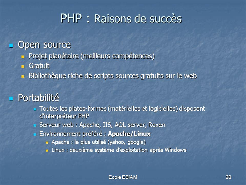 Ecole ESIAM20 PHP : Raisons de succès Open source Open source Projet planétaire (meilleurs compétences) Projet planétaire (meilleurs compétences) Grat