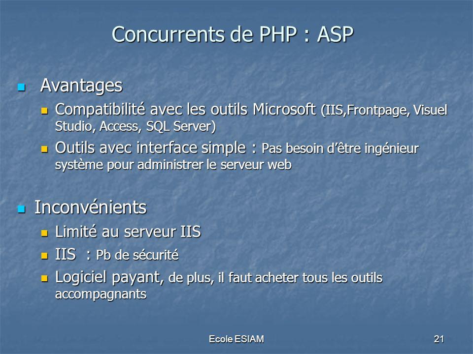 Ecole ESIAM21 Concurrents de PHP : ASP Avantages Avantages Compatibilité avec les outils Microsoft (IIS,Frontpage, Visuel Studio, Access, SQL Server)