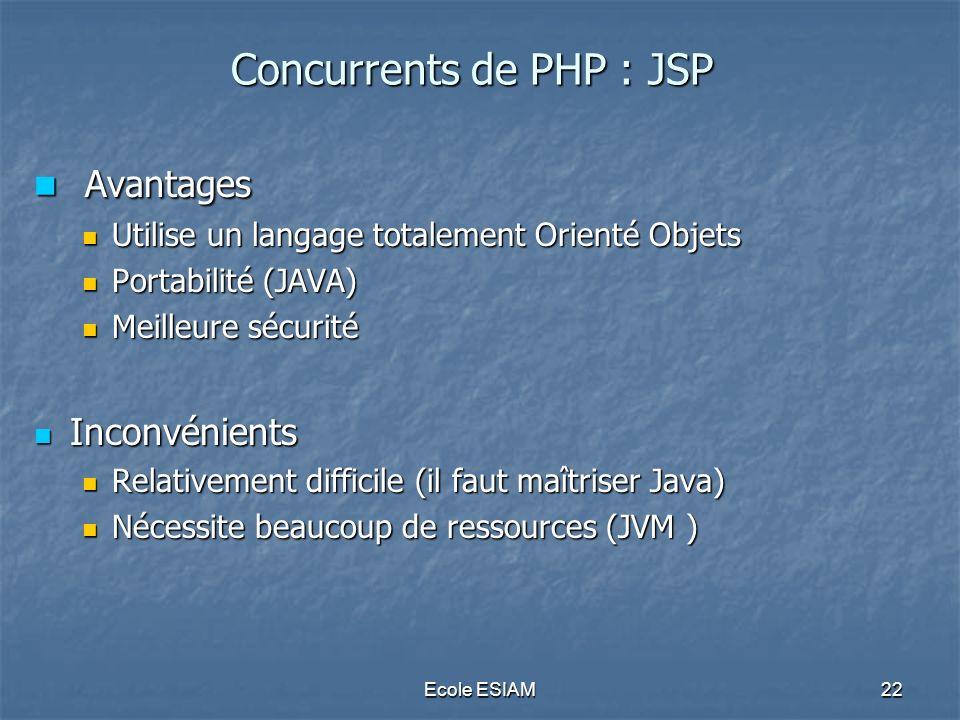 Ecole ESIAM22 Concurrents de PHP : JSP Avantages Avantages Utilise un langage totalement Orienté Objets Utilise un langage totalement Orienté Objets P