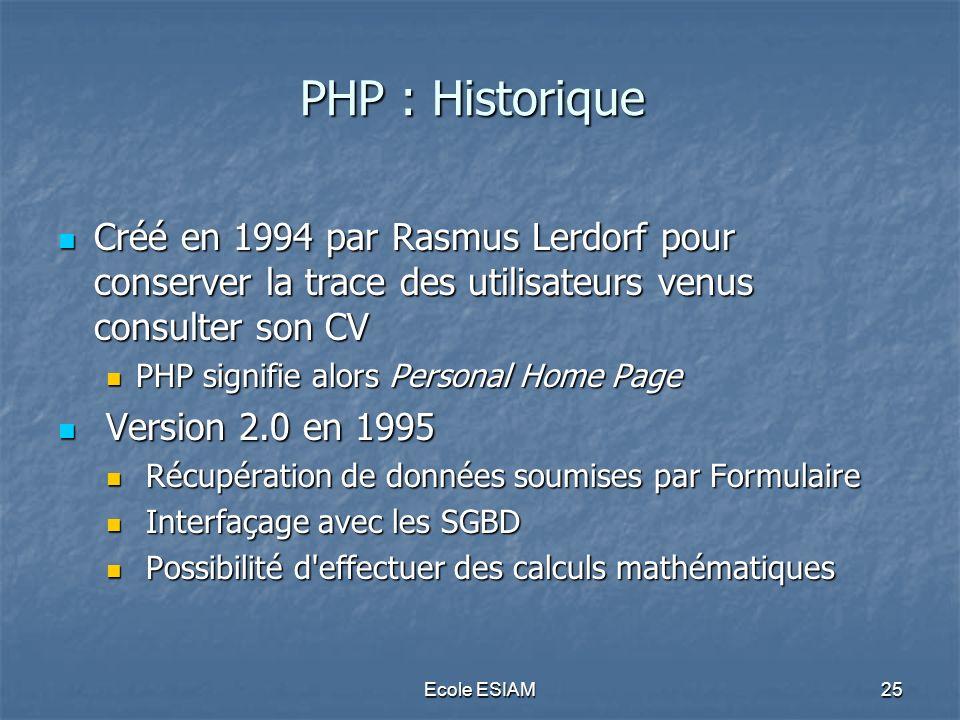 Ecole ESIAM25 PHP : Historique Créé en 1994 par Rasmus Lerdorf pour conserver la trace des utilisateurs venus consulter son CV Créé en 1994 par Rasmus