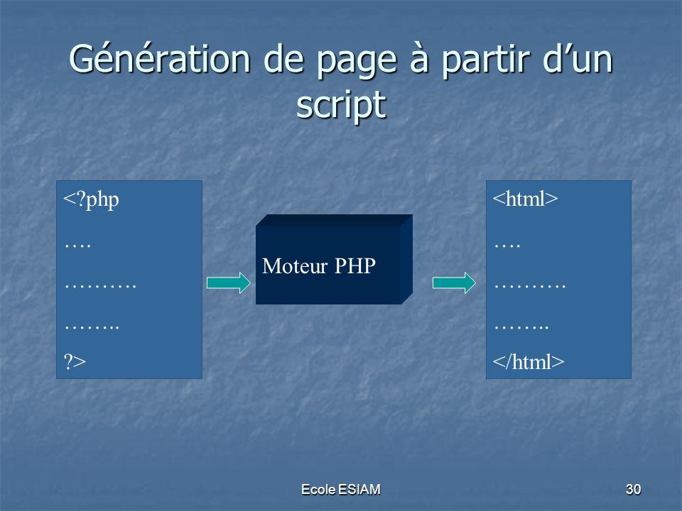 Ecole ESIAM30 Génération de page à partir dun script <?php …. ………. …….. ?> Moteur PHP …. ………. ……..