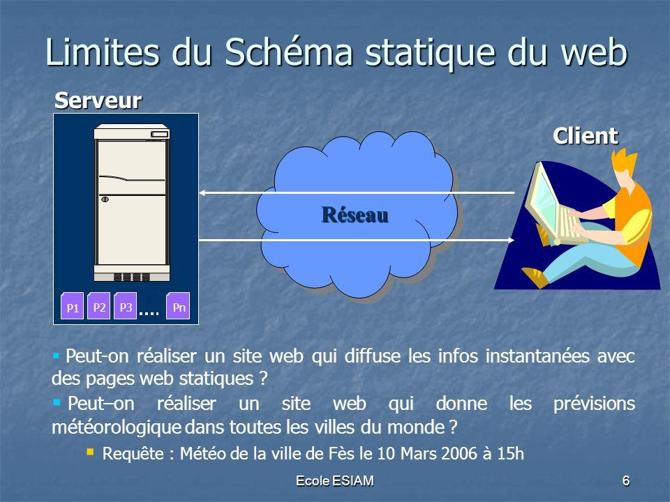 Ecole ESIAM27 PHP : Historique 1999 : 100 000 sites Web 1999 : 100 000 sites Web 2000 : version 4.0, basée sur le moteur Zend (+de sécurité, + de performances) 2000 : version 4.0, basée sur le moteur Zend (+de sécurité, + de performances) 2001 : 5 100 000 sites Web 2001 : 5 100 000 sites Web 2003 : versions 4.3.4 et 5.0B2 2003 : versions 4.3.4 et 5.0B2 On estime que 20% des domaines d Internet utilisent PHP On estime que 20% des domaines d Internet utilisent PHP 2005: version 5 Orienté Objet 2005: version 5 Orienté Objet