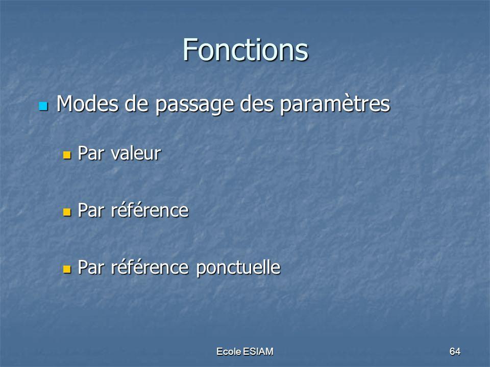 Ecole ESIAM64 Fonctions Modes de passage des paramètres Modes de passage des paramètres Par valeur Par valeur Par référence Par référence Par référenc