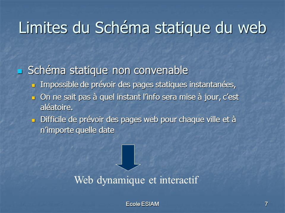 Ecole ESIAM7 Schéma statique non convenable Schéma statique non convenable Impossible de prévoir des pages statiques instantanées, Impossible de prévo