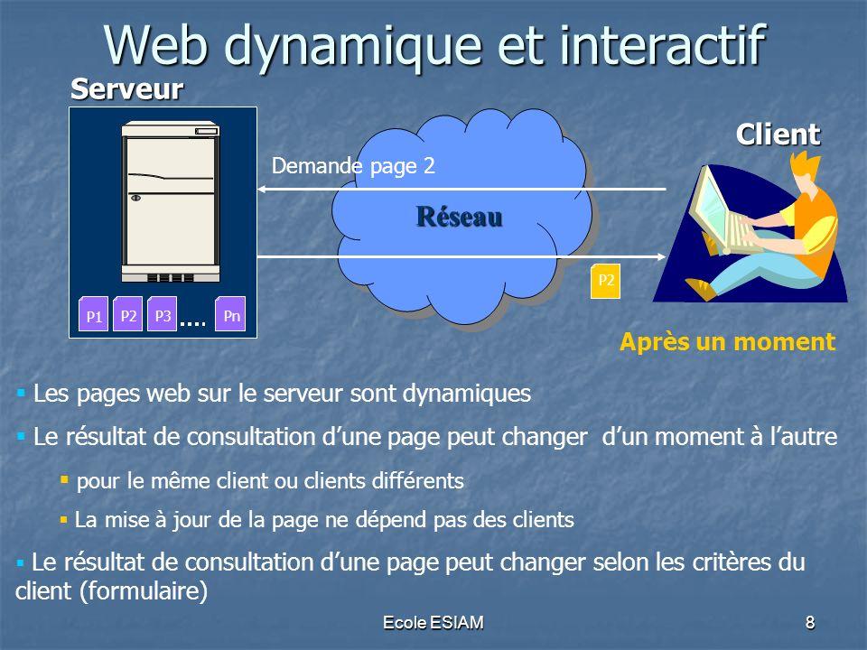 Ecole ESIAM9 Web dynamique et interactif Moteur PHP Moteur PHP Page web générée sur le serveur à la demande Page web générée sur le serveur à la demande Critères du client (formulaires,…) Critères du client (formulaires,…) Interaction avec des fichiers ou des Bases de Données Interaction avec des fichiers ou des Bases de Données