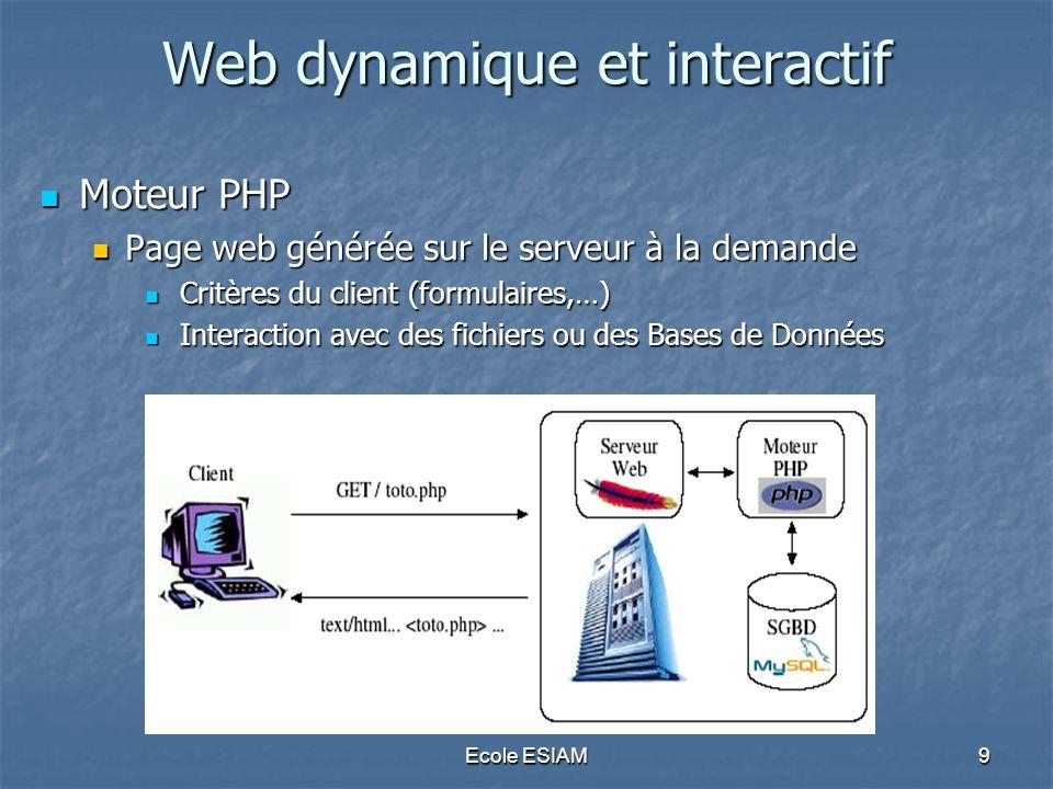 Ecole ESIAM10 Web dynamique et interactif P1.html Réseau Serveur Client Demande p1.html La page p1.html a été envoyée au client sans le moindre traitement P2.php P3.php Pn.html P1.html Moteur PHP