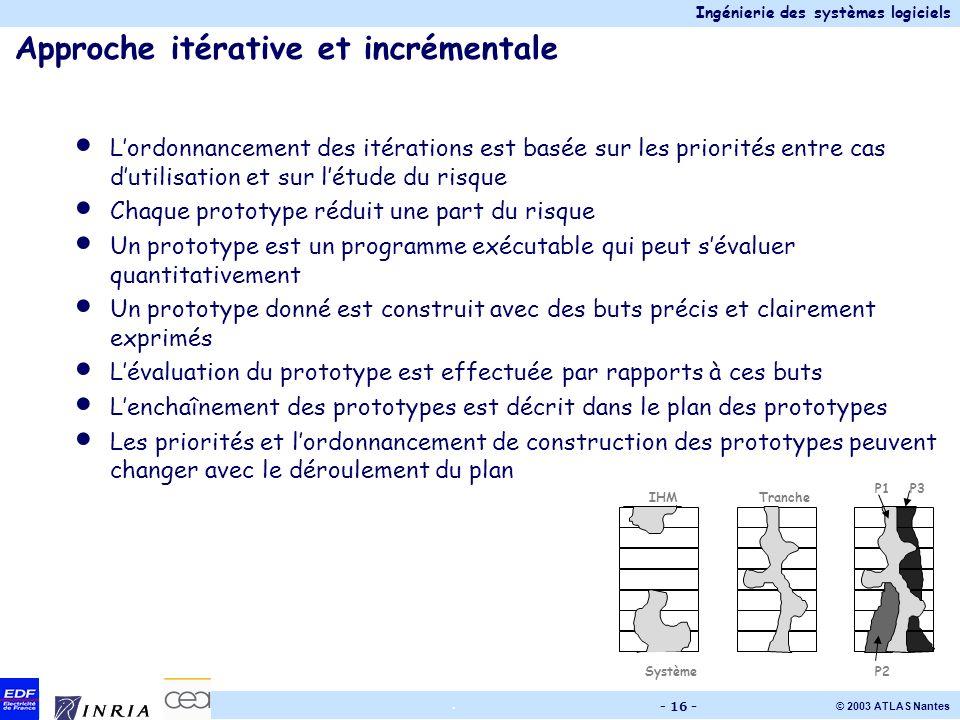Ingénierie des systèmes logiciels © 2003 ATLAS Nantes. - 16 - Approche itérative et incrémentale Lordonnancement des itérations est basée sur les prio