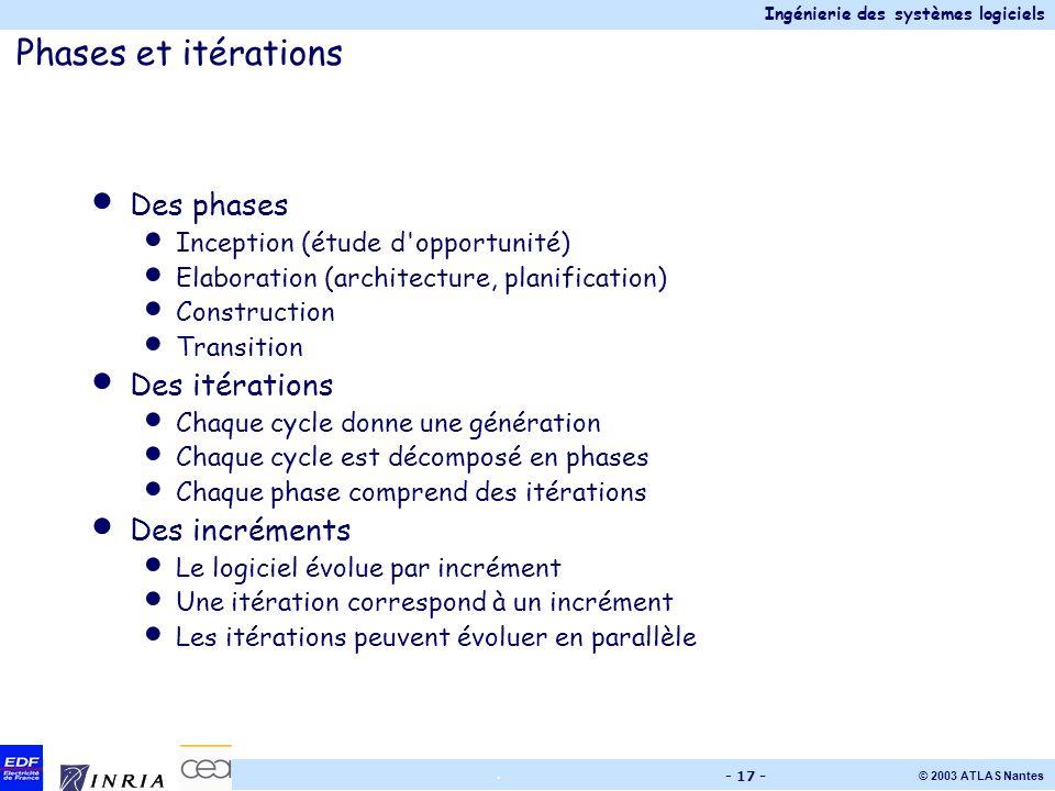 Ingénierie des systèmes logiciels © 2003 ATLAS Nantes. - 17 - Phases et itérations Des phases Inception (étude d'opportunité) Elaboration (architectur
