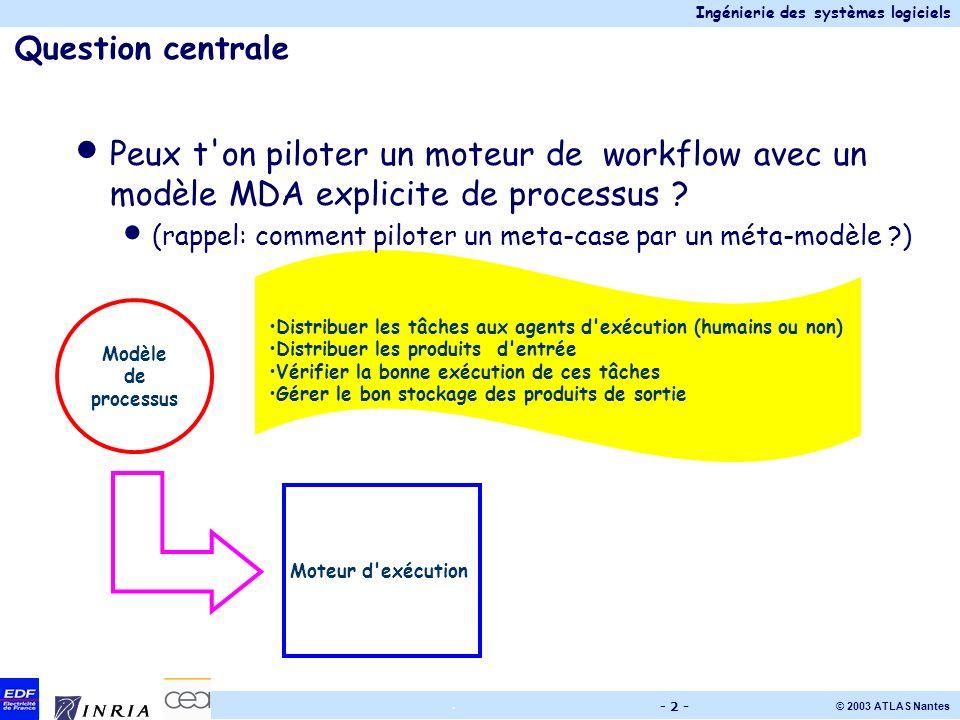 Ingénierie des systèmes logiciels © 2003 ATLAS Nantes. - 2 - Question centrale Peux t'on piloter un moteur de workflow avec un modèle MDA explicite de