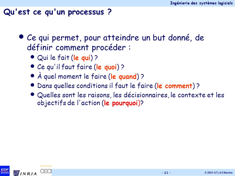 Ingénierie des systèmes logiciels © 2003 ATLAS Nantes. - 21 - Qu'est ce qu'un processus ? Ce qui permet, pour atteindre un but donné, de définir comme