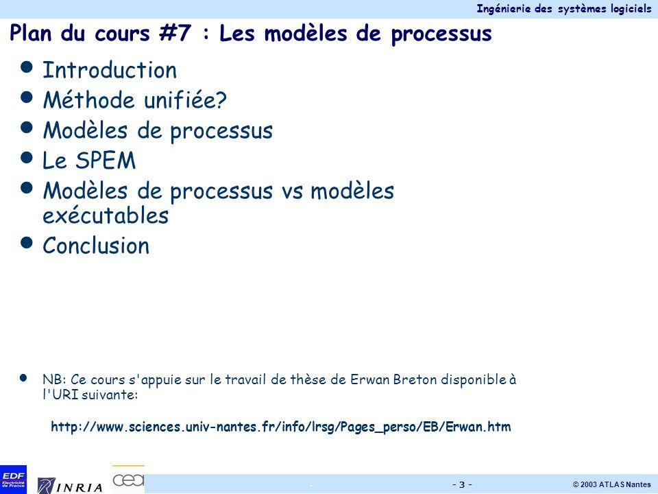 Ingénierie des systèmes logiciels © 2003 ATLAS Nantes. - 3 - Plan du cours #7 : Les modèles de processus Introduction Méthode unifiée? Modèles de proc