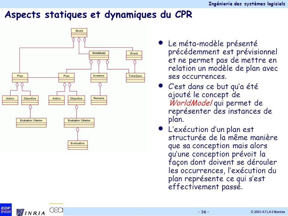 Ingénierie des systèmes logiciels © 2003 ATLAS Nantes. - 36 - Aspects statiques et dynamiques du CPR Le méta-modèle présenté précédemment est prévisio