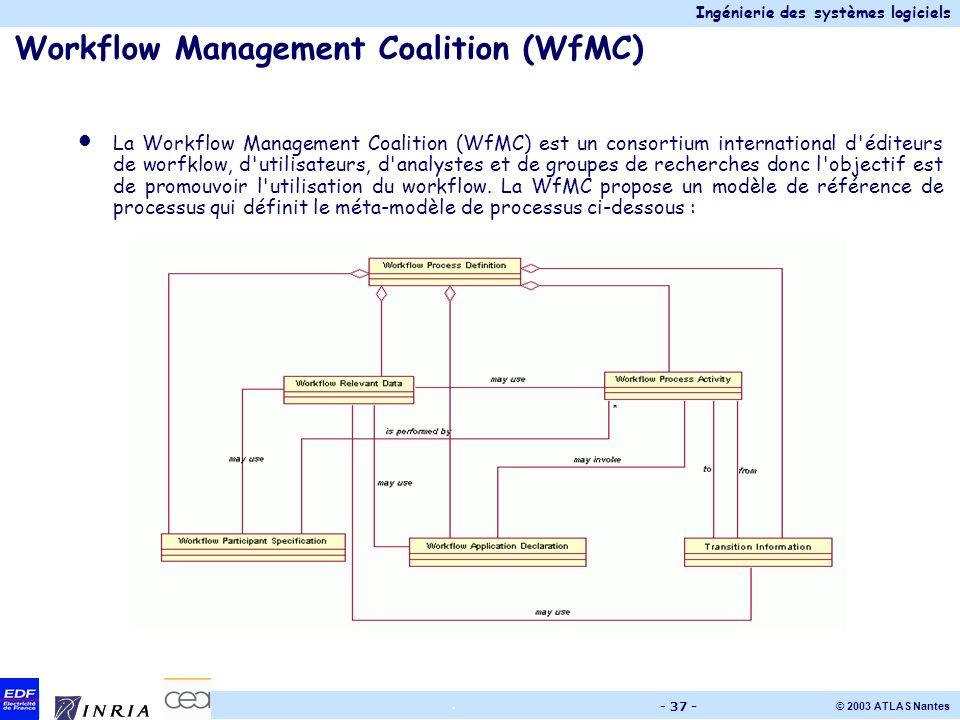 Ingénierie des systèmes logiciels © 2003 ATLAS Nantes. - 37 - Workflow Management Coalition (WfMC) La Workflow Management Coalition (WfMC) est un cons
