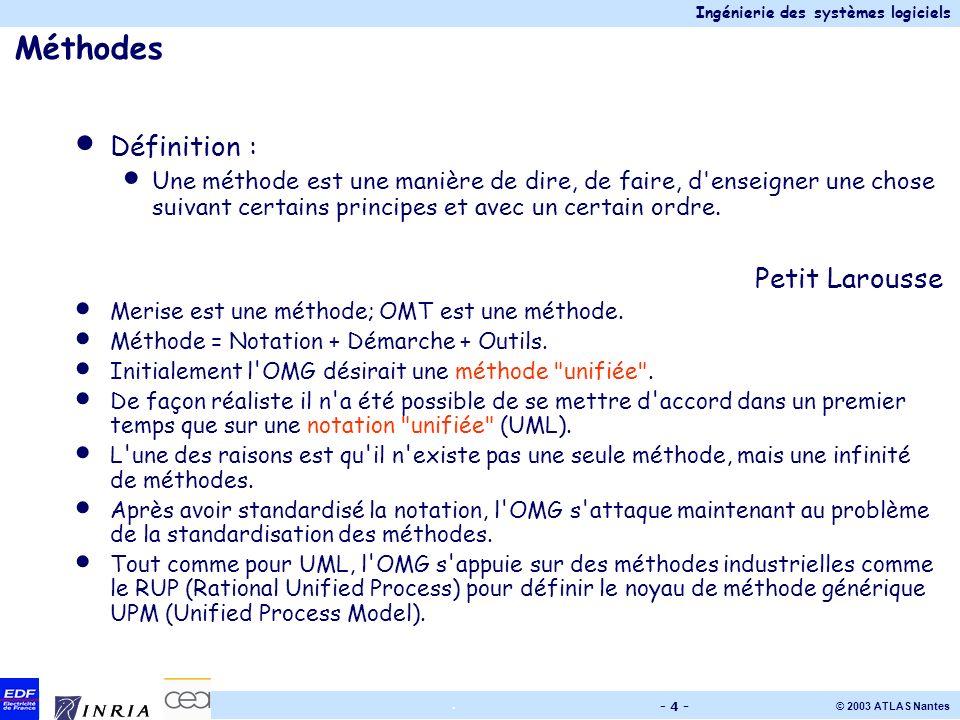 Ingénierie des systèmes logiciels © 2003 ATLAS Nantes. - 4 - Méthodes Définition : Une méthode est une manière de dire, de faire, d'enseigner une chos