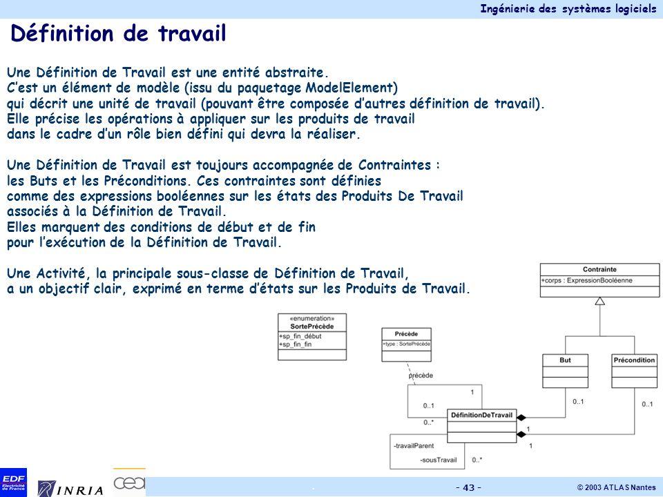 Ingénierie des systèmes logiciels © 2003 ATLAS Nantes. - 43 - Définition de travail Une Définition de Travail est une entité abstraite. Cest un élémen
